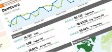 learn Google Analytics training course